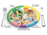 Новые Горки - иконка «питание» в Лосино-Петровском